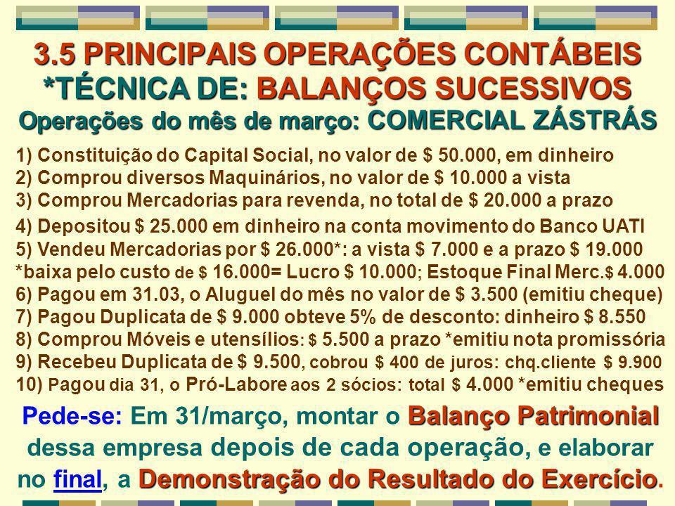 3.5 PRINCIPAIS OPERAÇÕES CONTÁBEIS *TÉCNICA DE: BALANÇOS SUCESSIVOS Operações do mês de março: COMERCIAL ZÁSTRÁS 1) Constituição do Capital Social, no
