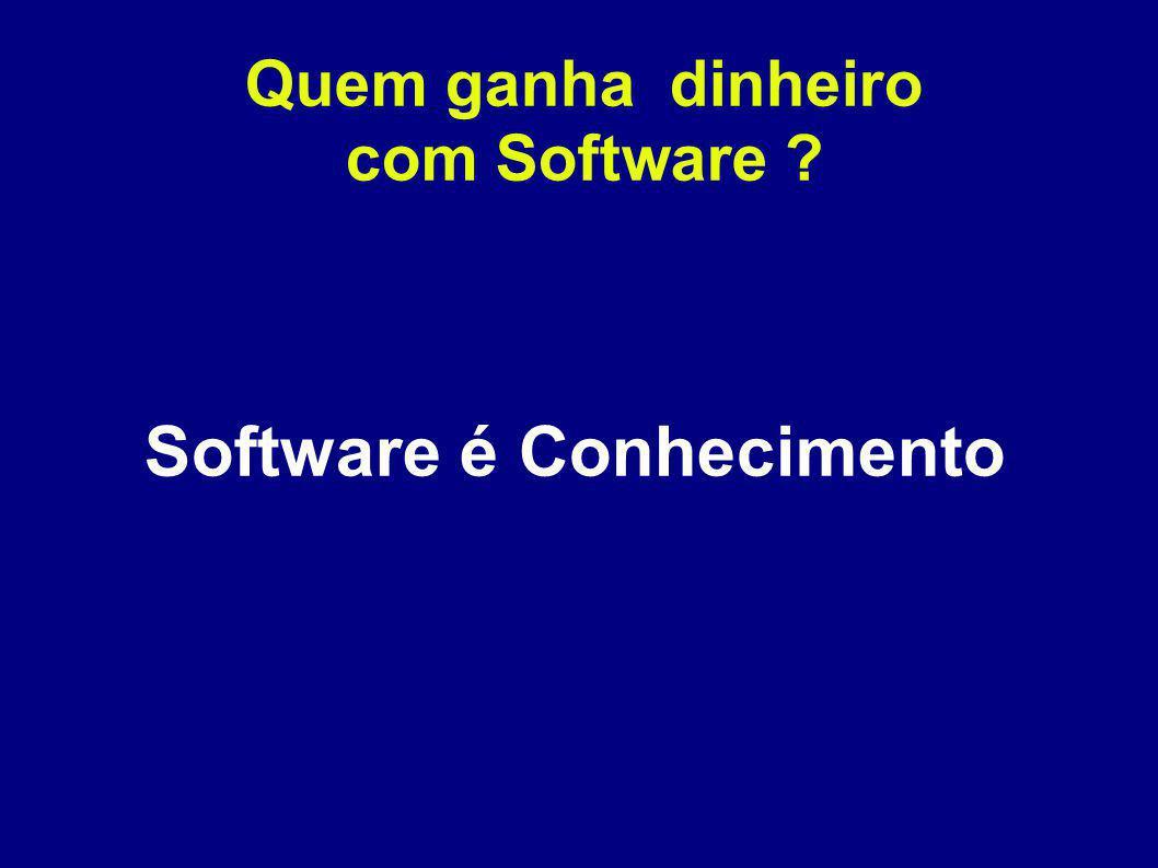 Quem ganha dinheiro com Software Software é Conhecimento