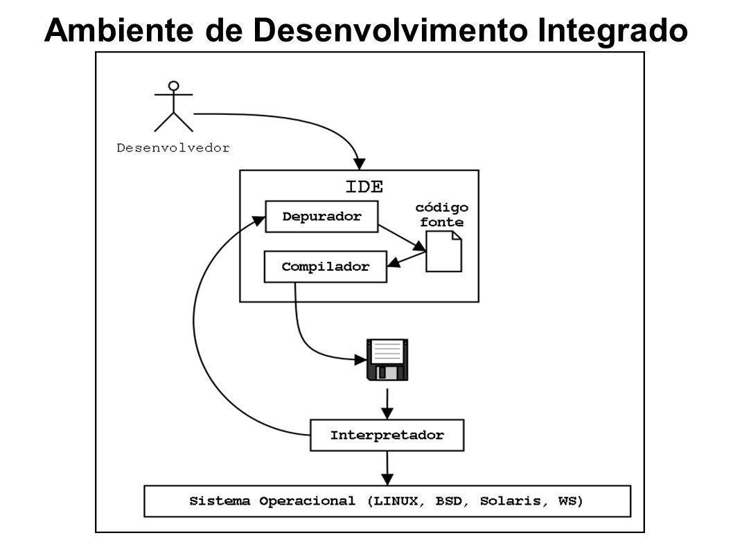 Ambiente de Desenvolvimento Integrado