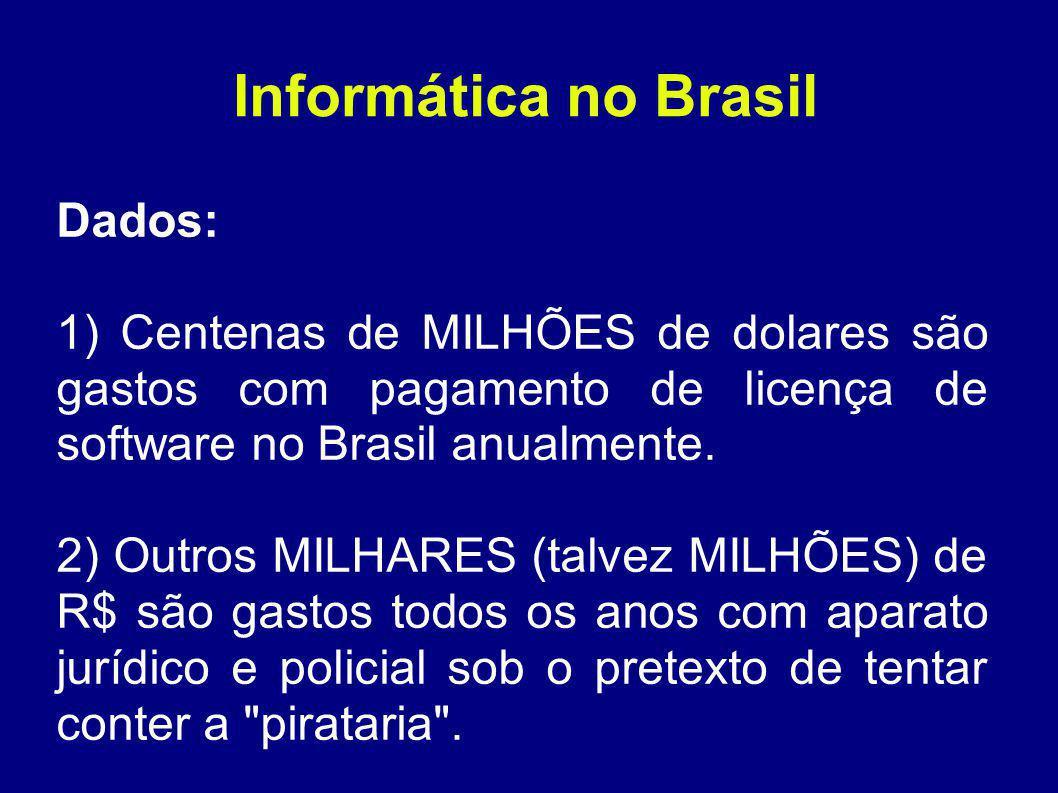 Dados: 1) Centenas de MILHÕES de dolares são gastos com pagamento de licença de software no Brasil anualmente.