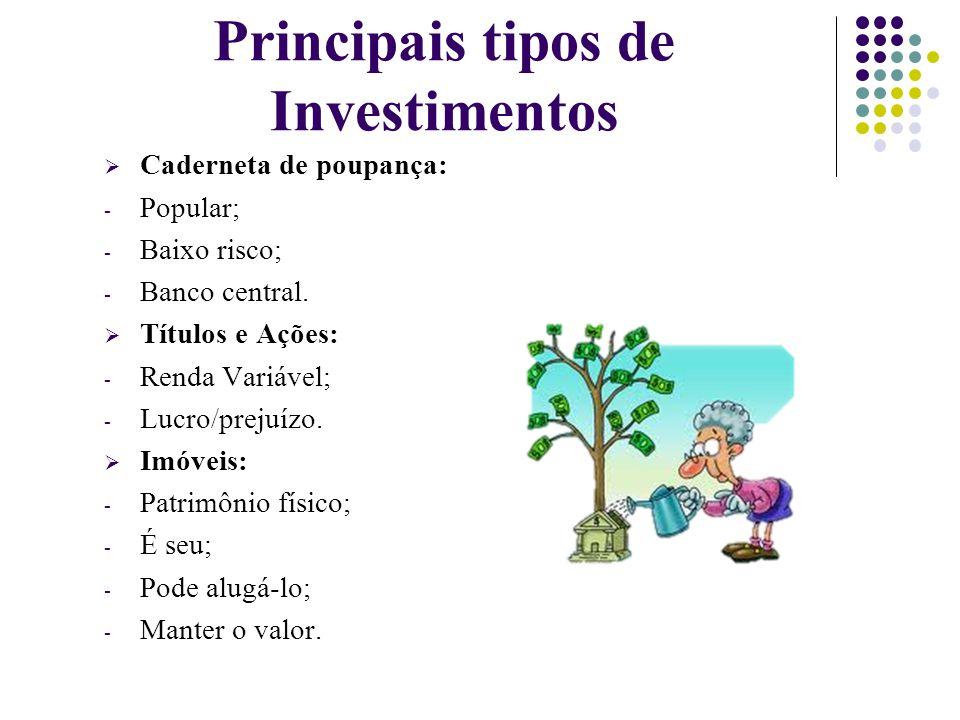 Principais tipos de Investimentos  Caderneta de poupança: - Popular; - Baixo risco; - Banco central.  Títulos e Ações: - Renda Variável; - Lucro/pre