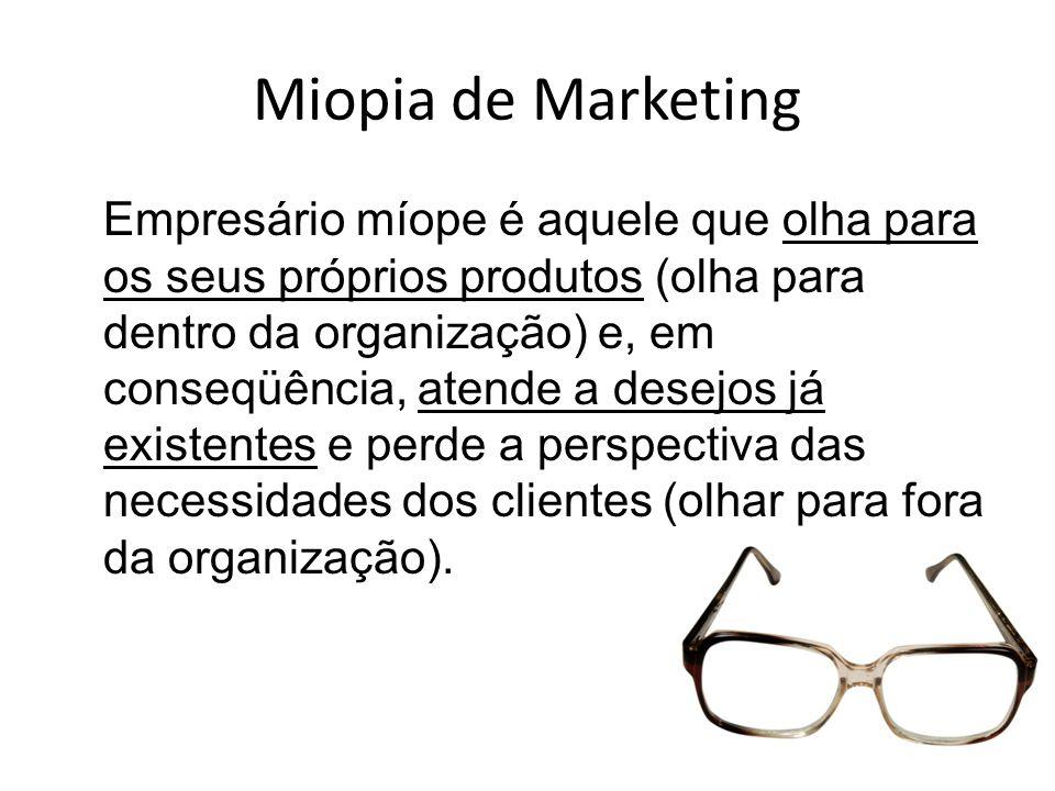 Empresário míope é aquele que olha para os seus próprios produtos (olha para dentro da organização) e, em conseqüência, atende a desejos já existentes