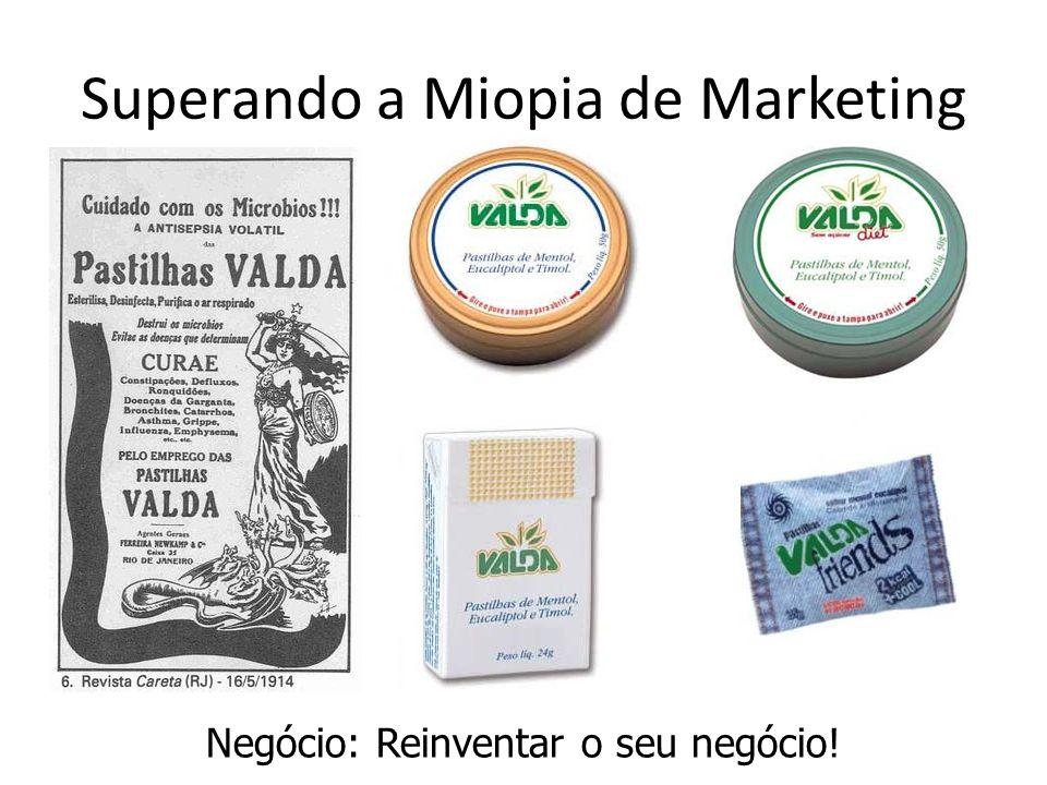 Superando a Miopia de Marketing Negócio: Reinventar o seu negócio!