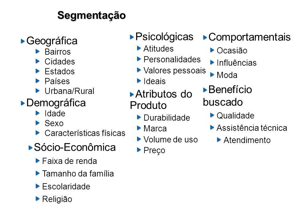 Segmentação Geográfica Bairros Cidades Estados Países Urbana/Rural Demográfica Idade Sexo Características físicas Sócio-Econômica Faixa de renda Taman