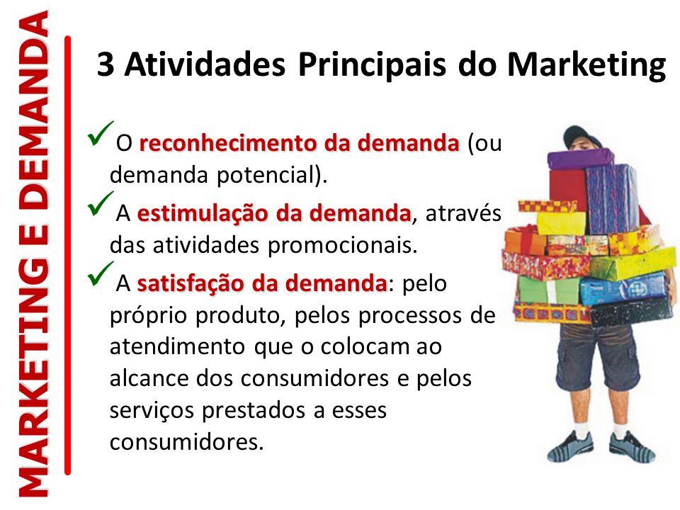 3 Atividades Principais do Marketing reconhecimento da demanda O reconhecimento da demanda (ou demanda potencial). estimulação da demanda A estimulaçã