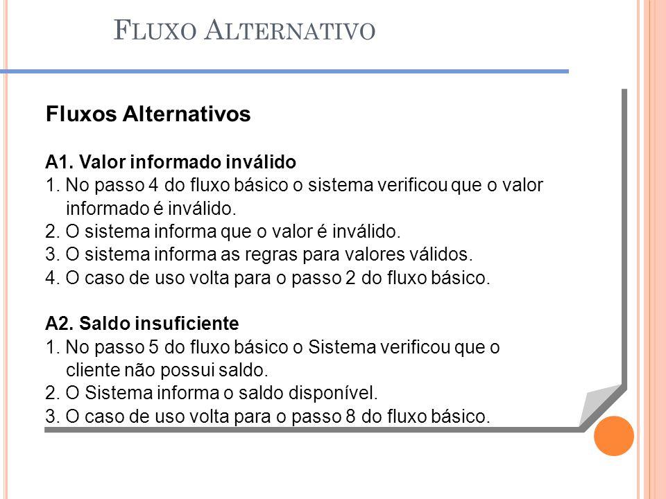 F LUXO A LTERNATIVO Fluxos Alternativos A1. Valor informado inválido 1. No passo 4 do fluxo básico o sistema verificou que o valor informado é inválid