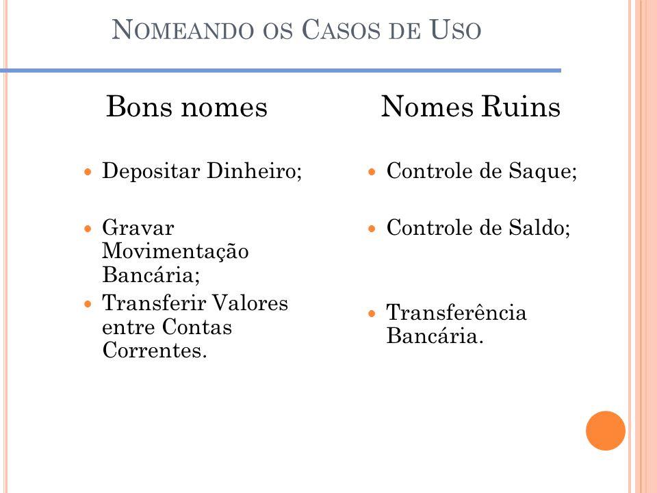 N OMEANDO OS C ASOS DE U SO Bons nomes Depositar Dinheiro; Gravar Movimentação Bancária; Transferir Valores entre Contas Correntes. Nomes Ruins Contro