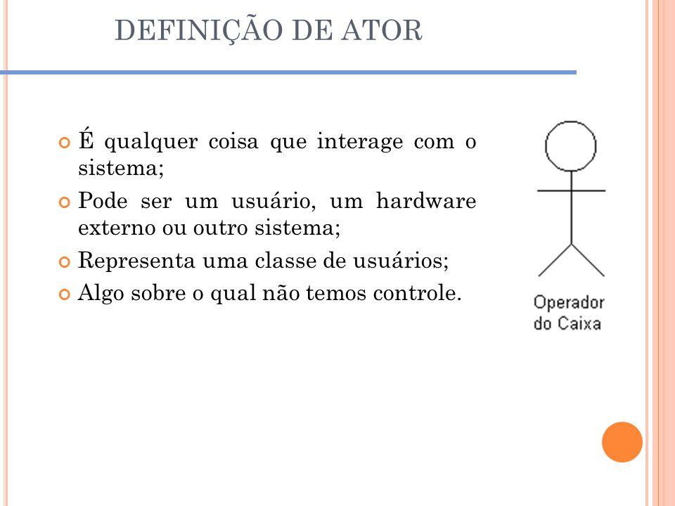 DEFINIÇÃO DE ATOR É qualquer coisa que interage com o sistema; Pode ser um usuário, um hardware externo ou outro sistema; Representa uma classe de usu