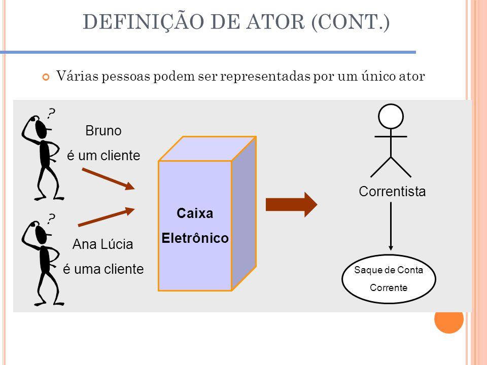 DEFINIÇÃO DE ATOR (CONT.) Várias pessoas podem ser representadas por um único ator Caixa Eletrônico Bruno é um cliente Ana Lúcia é uma cliente Saque d