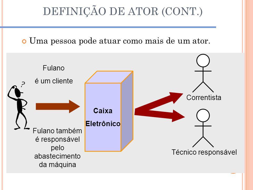 DEFINIÇÃO DE ATOR (CONT.) Uma pessoa pode atuar como mais de um ator. Caixa Eletrônico Fulano é um cliente Fulano também é responsável pelo abastecime