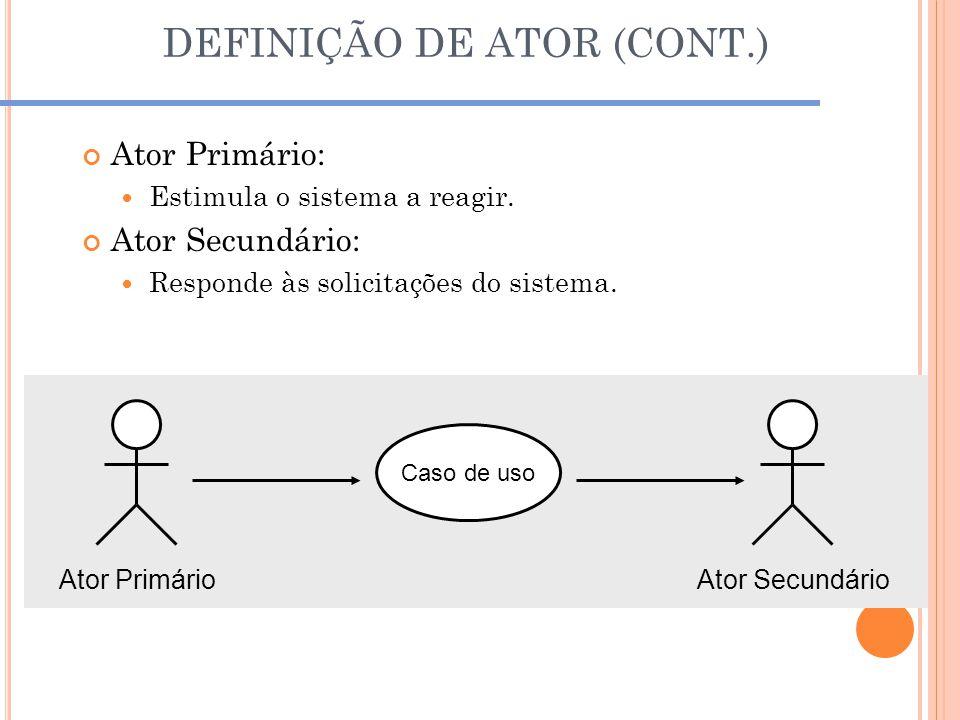 DEFINIÇÃO DE ATOR (CONT.) Ator Primário: Estimula o sistema a reagir. Ator Secundário: Responde às solicitações do sistema. Caso de uso Ator PrimárioA