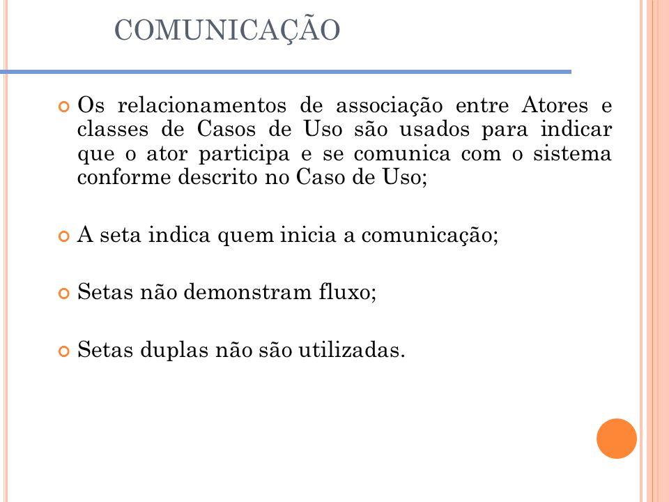 COMUNICAÇÃO Os relacionamentos de associação entre Atores e classes de Casos de Uso são usados para indicar que o ator participa e se comunica com o s
