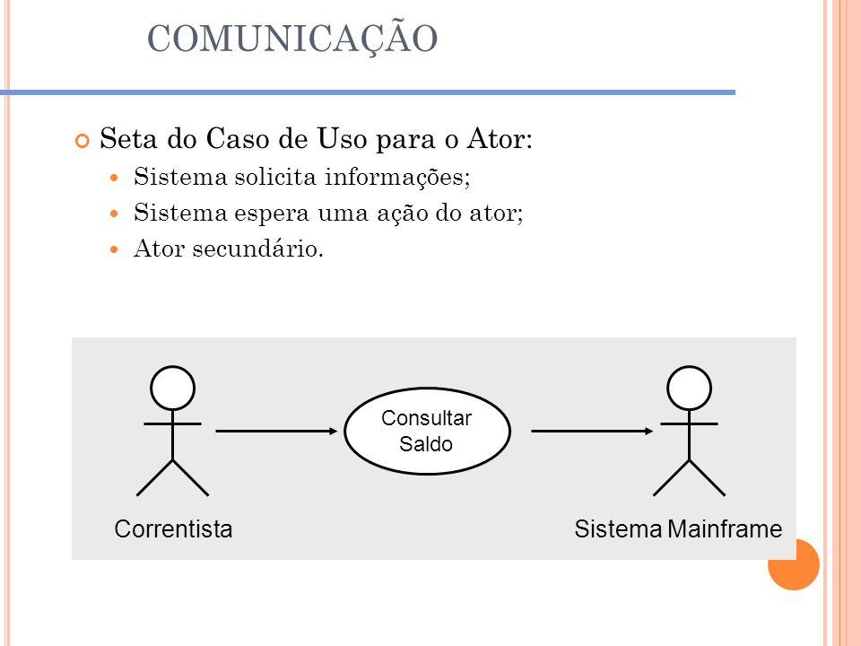 COMUNICAÇÃO Seta do Caso de Uso para o Ator: Sistema solicita informações; Sistema espera uma ação do ator; Ator secundário. Correntista Consultar Sal