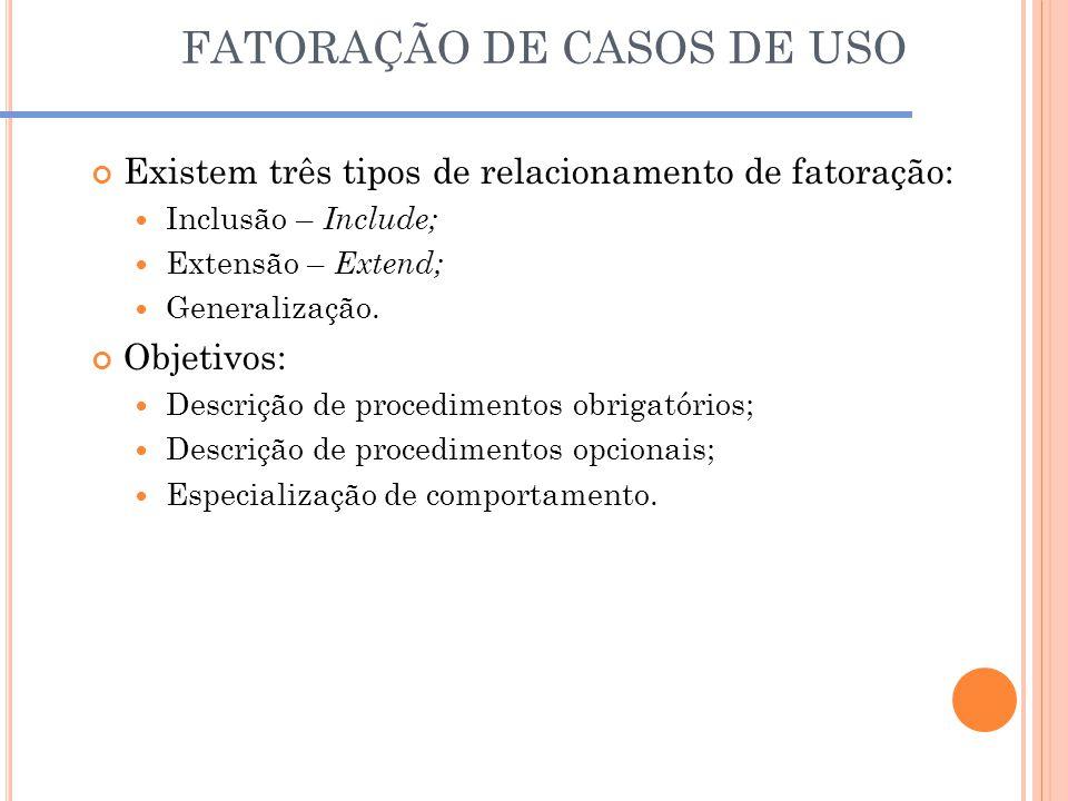 FATORAÇÃO DE CASOS DE USO Existem três tipos de relacionamento de fatoração: Inclusão – Include; Extensão – Extend; Generalização. Objetivos: Descriçã