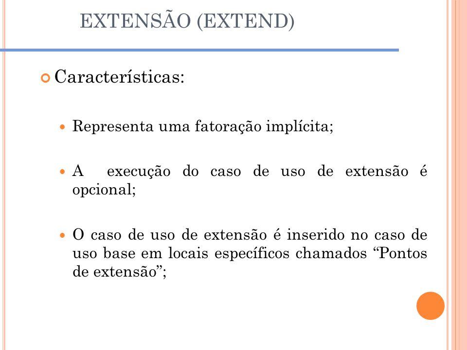EXTENSÃO (EXTEND) Características: Representa uma fatoração implícita; A execução do caso de uso de extensão é opcional; O caso de uso de extensão é i