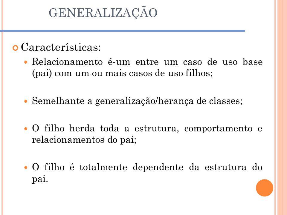 GENERALIZAÇÃO Características: Relacionamento é-um entre um caso de uso base (pai) com um ou mais casos de uso filhos; Semelhante a generalização/hera