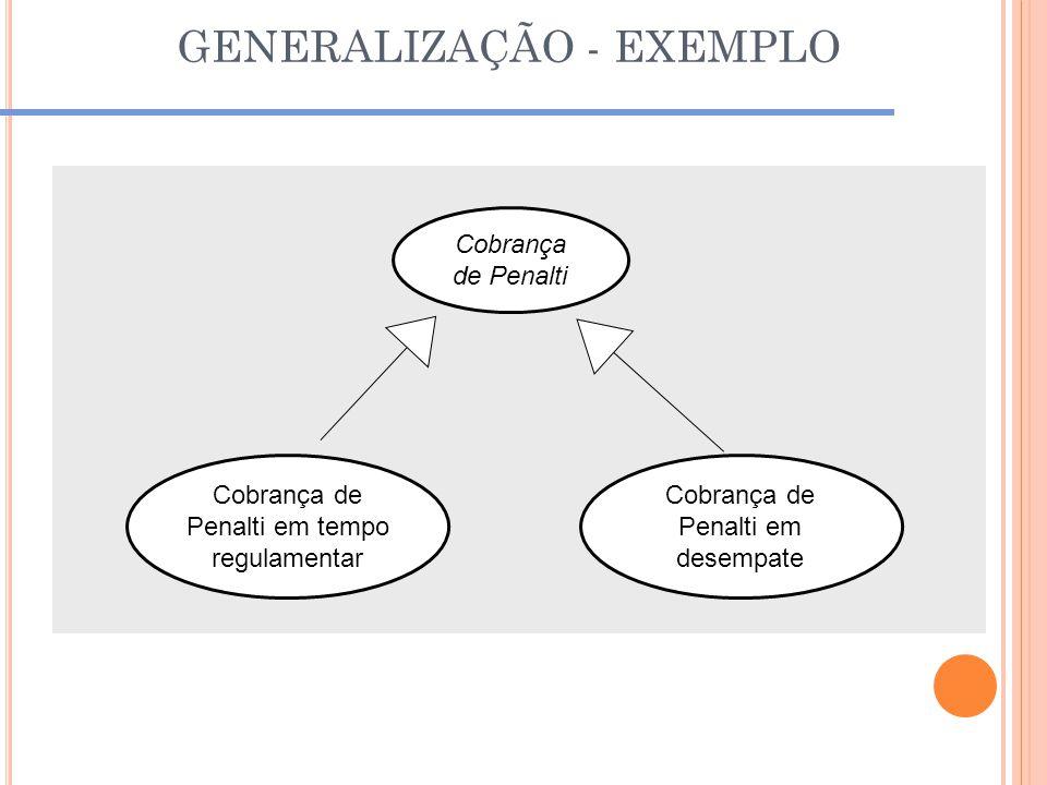 GENERALIZAÇÃO - EXEMPLO Cobrança de Penalti Cobrança de Penalti em tempo regulamentar Cobrança de Penalti em desempate