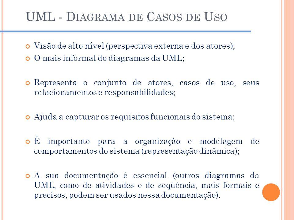 UML - D IAGRAMA DE C ASOS DE U SO Visão de alto nível (perspectiva externa e dos atores); O mais informal do diagramas da UML; Representa o conjunto d