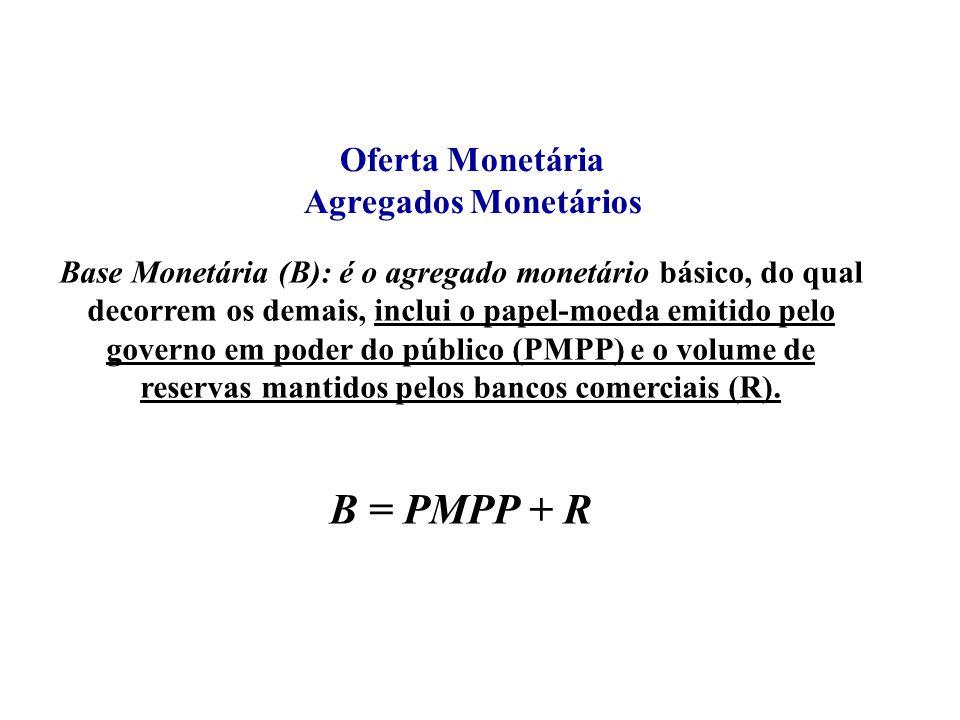 Oferta Monetária Agregados Monetários Base Monetária (B): é o agregado monetário básico, do qual decorrem os demais, inclui o papel-moeda emitido pelo