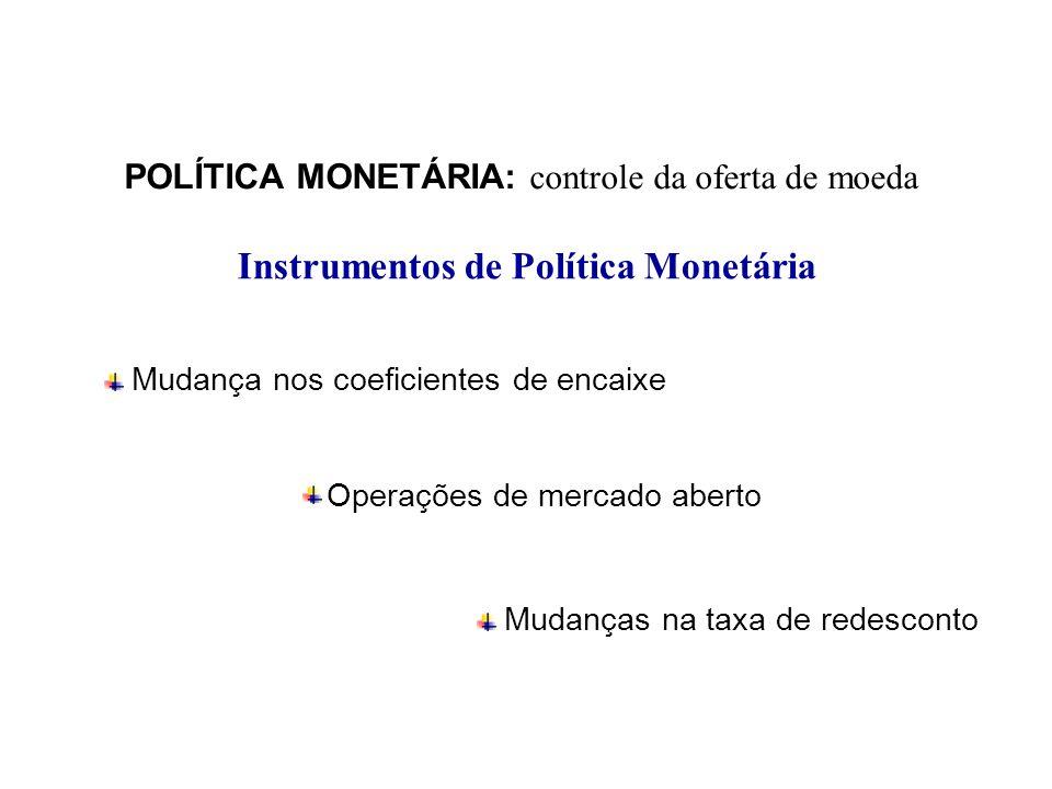 Instrumentos de Política Monetária Mudança nos coeficientes de encaixe Operações de mercado aberto Mudanças na taxa de redesconto POLÍTICA MONETÁRIA: