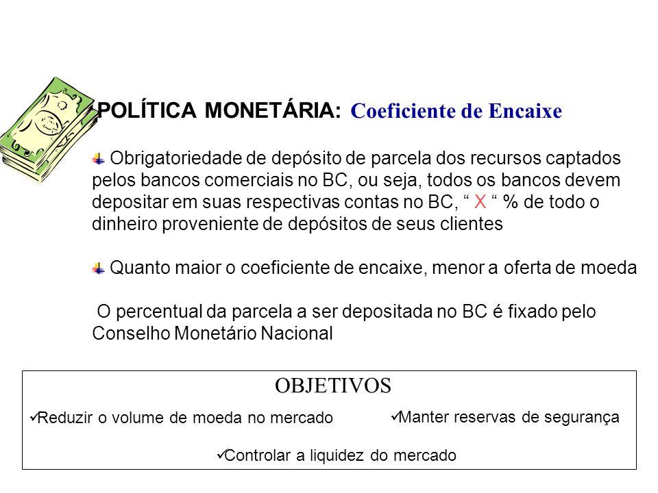 POLÍTICA MONETÁRIA: Coeficiente de Encaixe Obrigatoriedade de depósito de parcela dos recursos captados pelos bancos comerciais no BC, ou seja, todos