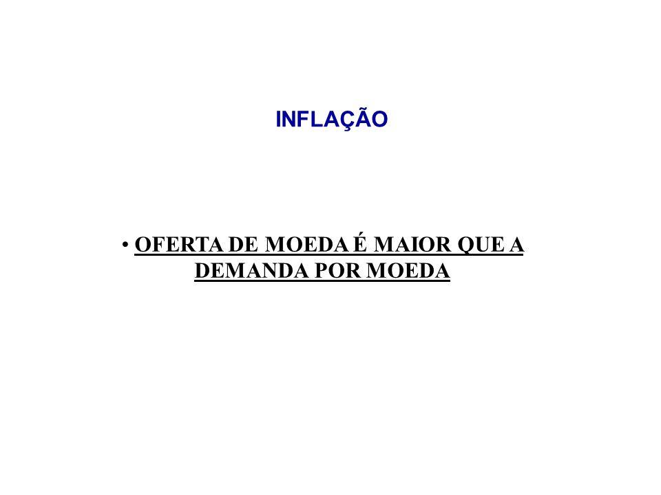 INFLAÇÃO OFERTA DE MOEDA É MAIOR QUE A DEMANDA POR MOEDA