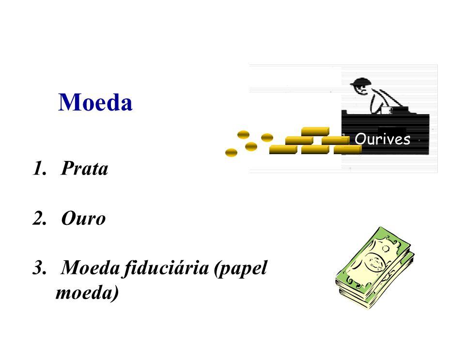 Moeda 1. Prata 2. Ouro 3. Moeda fiduciária (papel moeda) Ourives