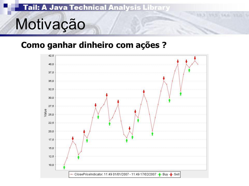 Tail: A Java Technical Analysis Library Motivação Como ganhar dinheiro com ações ?