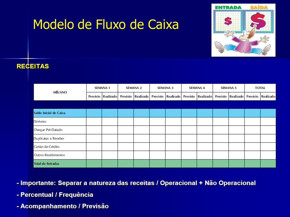 RECEITAS - Importante: Separar a natureza das receitas / Operacional + Não Operacional - Percentual / Frequência - Acompanhamento / Previsão Modelo de