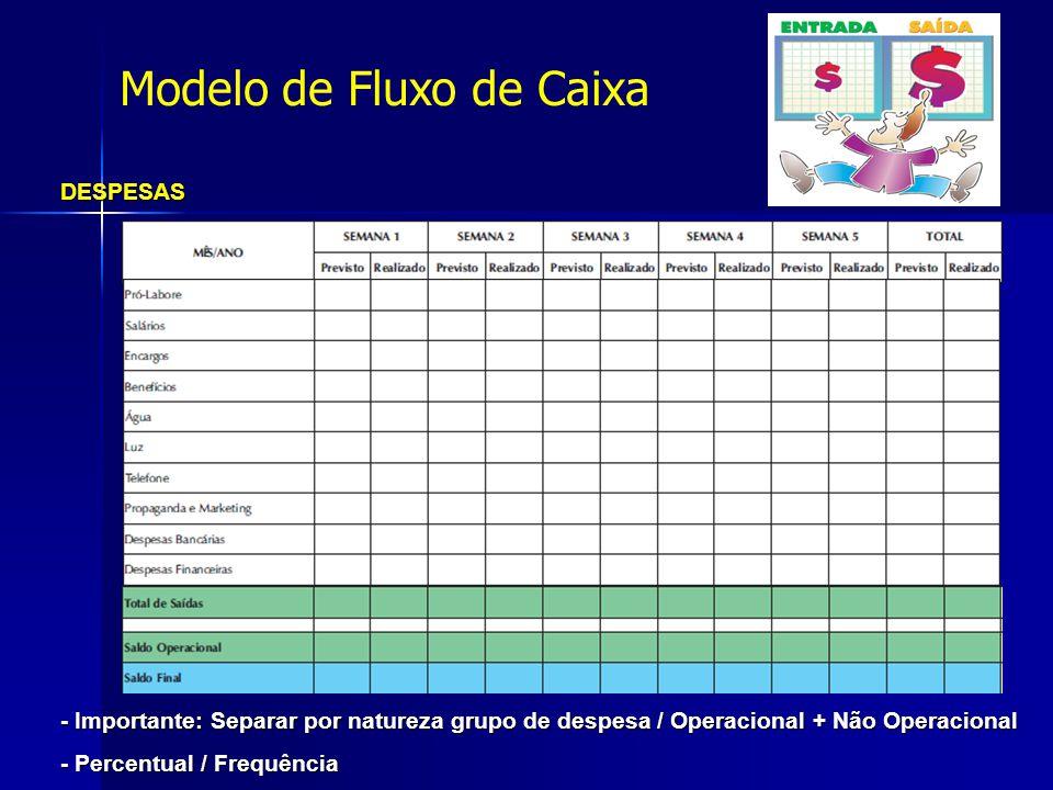 DESPESAS - Importante: Separar por natureza grupo de despesa / Operacional + Não Operacional - Percentual / Frequência Modelo de Fluxo de Caixa