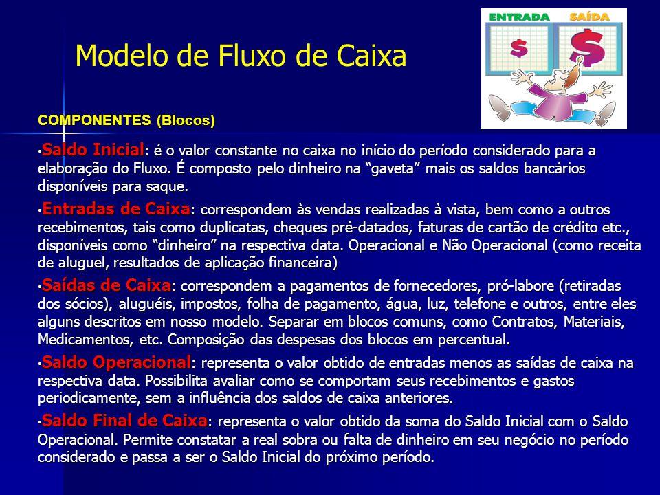 COMPONENTES (Blocos) Saldo Inicial : é o valor constante no caixa no início do período considerado para a elaboração do Fluxo. É composto pelo dinheir
