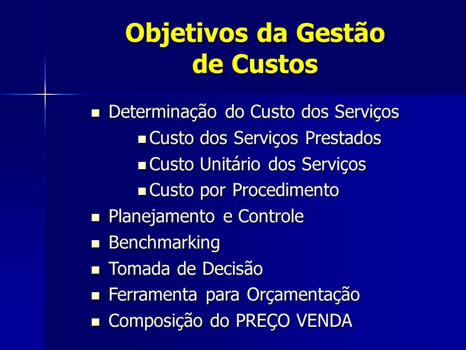 Objetivos da Gestão de Custos Determinação do Custo dos Serviços Determinação do Custo dos Serviços Custo dos Serviços Prestados Custo dos Serviços Pr