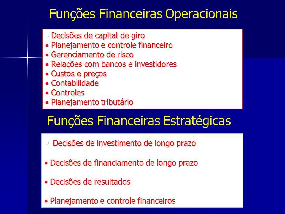 Funções Financeiras Operacionais Decisões de capital de giro Decisões de capital de giro Planejamento e controle financeiro Planejamento e controle fi