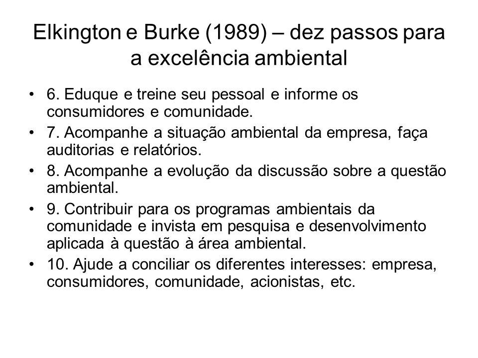 Elkington e Burke (1989) – dez passos para a excelência ambiental 6. Eduque e treine seu pessoal e informe os consumidores e comunidade. 7. Acompanhe