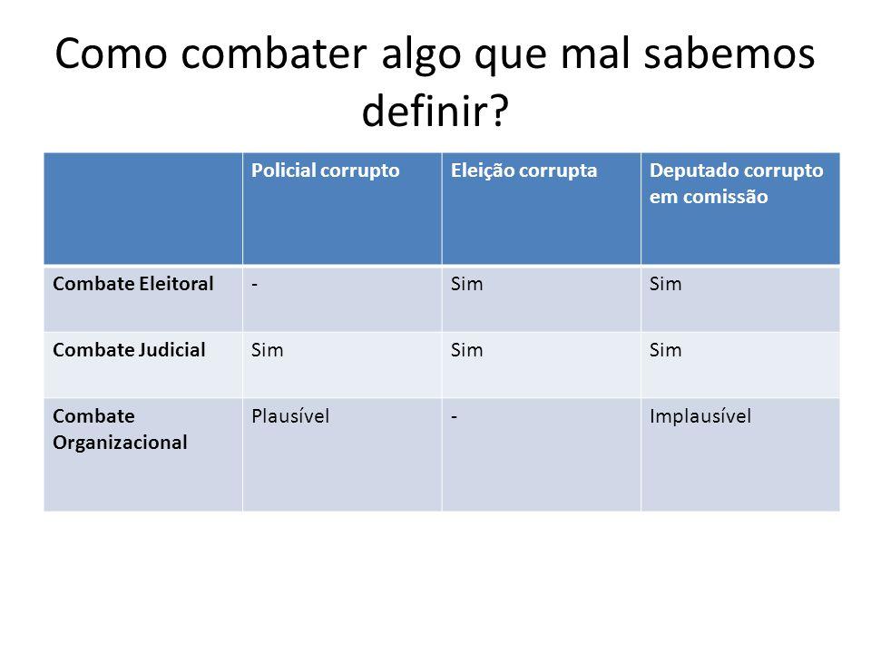 Como combater algo que mal sabemos definir? Policial corruptoEleição corruptaDeputado corrupto em comissão Combate Eleitoral-Sim Combate JudicialSim C