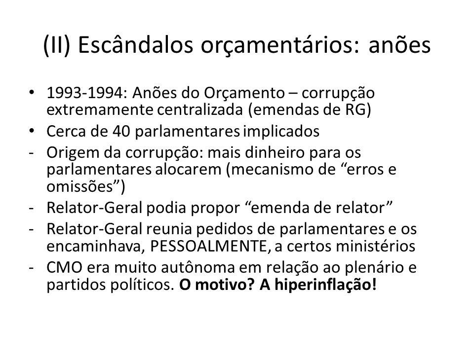 (II) Escândalos orçamentários: anões 1993-1994: Anões do Orçamento – corrupção extremamente centralizada (emendas de RG) Cerca de 40 parlamentares imp