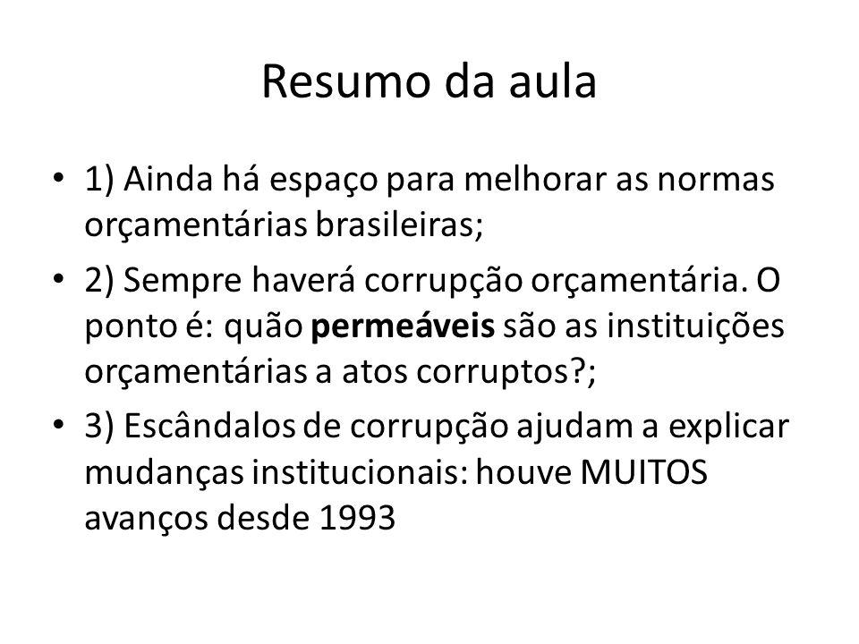 Resumo da aula 1) Ainda há espaço para melhorar as normas orçamentárias brasileiras; 2) Sempre haverá corrupção orçamentária. O ponto é: quão permeáve