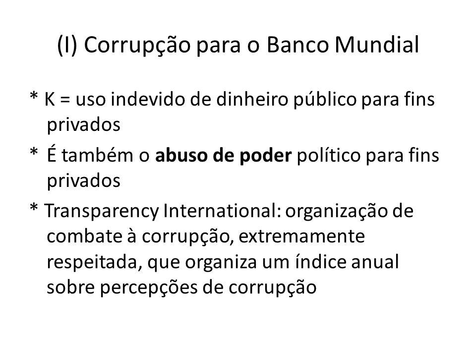 (I) Corrupção para o Banco Mundial * K = uso indevido de dinheiro público para fins privados * É também o abuso de poder político para fins privados *