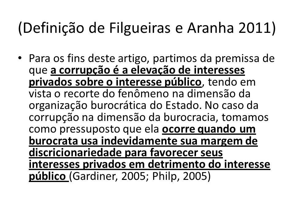 (Definição de Filgueiras e Aranha 2011) Para os fins deste artigo, partimos da premissa de que a corrupção é a elevação de interesses privados sobre o