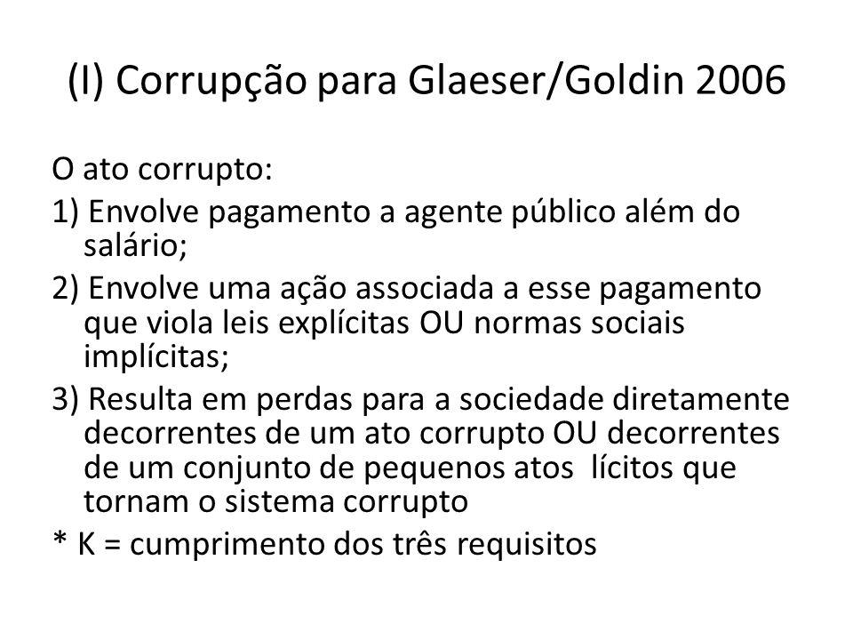 (I) Corrupção para Glaeser/Goldin 2006 O ato corrupto: 1) Envolve pagamento a agente público além do salário; 2) Envolve uma ação associada a esse pag