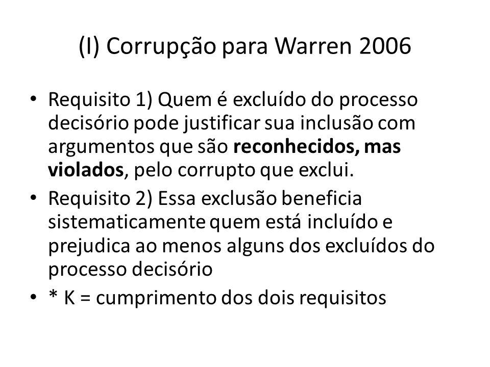 (I) Corrupção para Warren 2006 Requisito 1) Quem é excluído do processo decisório pode justificar sua inclusão com argumentos que são reconhecidos, ma