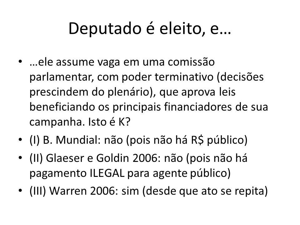 Deputado é eleito, e… …ele assume vaga em uma comissão parlamentar, com poder terminativo (decisões prescindem do plenário), que aprova leis beneficia