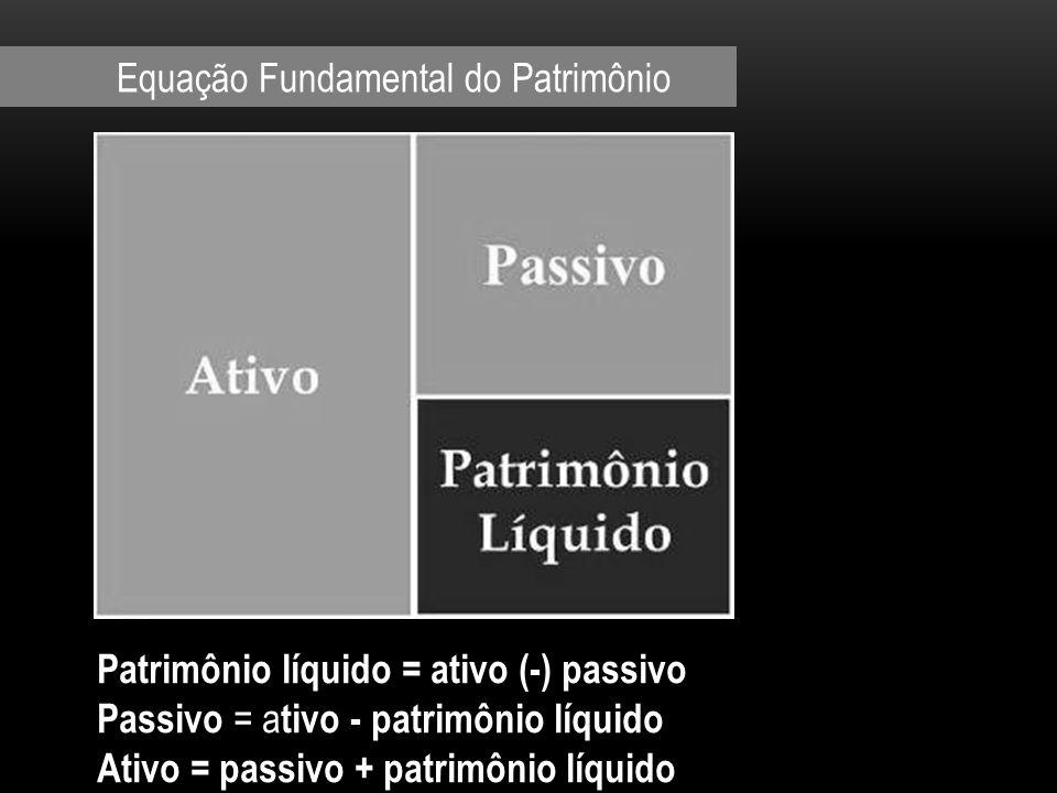 Equação Fundamental do Patrimônio Patrimônio líquido = ativo (-) passivo Passivo = a tivo - patrimônio líquido Ativo = passivo + patrimônio líquido