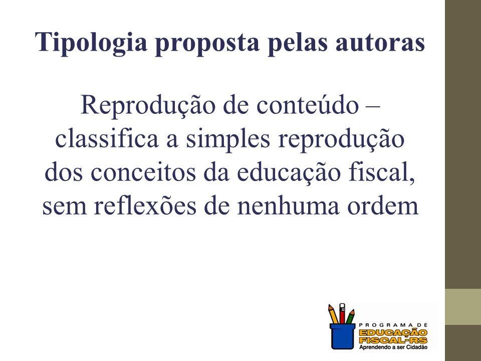 Tipologia proposta pelas autoras Reprodução de conteúdo – classifica a simples reprodução dos conceitos da educação fiscal, sem reflexões de nenhuma o