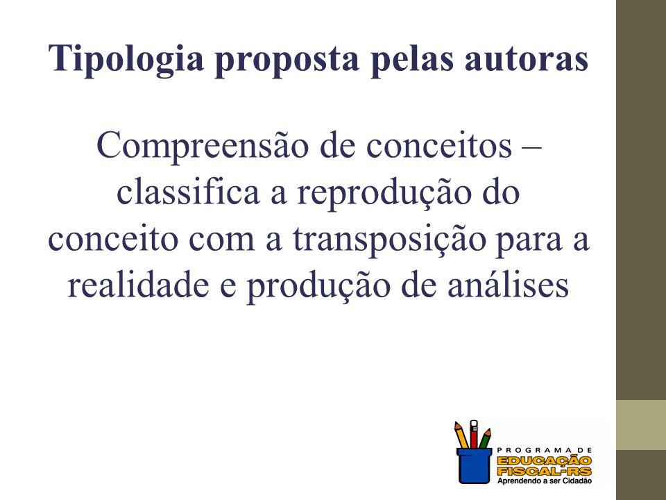 Tipologia proposta pelas autoras Compreensão de conceitos – classifica a reprodução do conceito com a transposição para a realidade e produção de anál