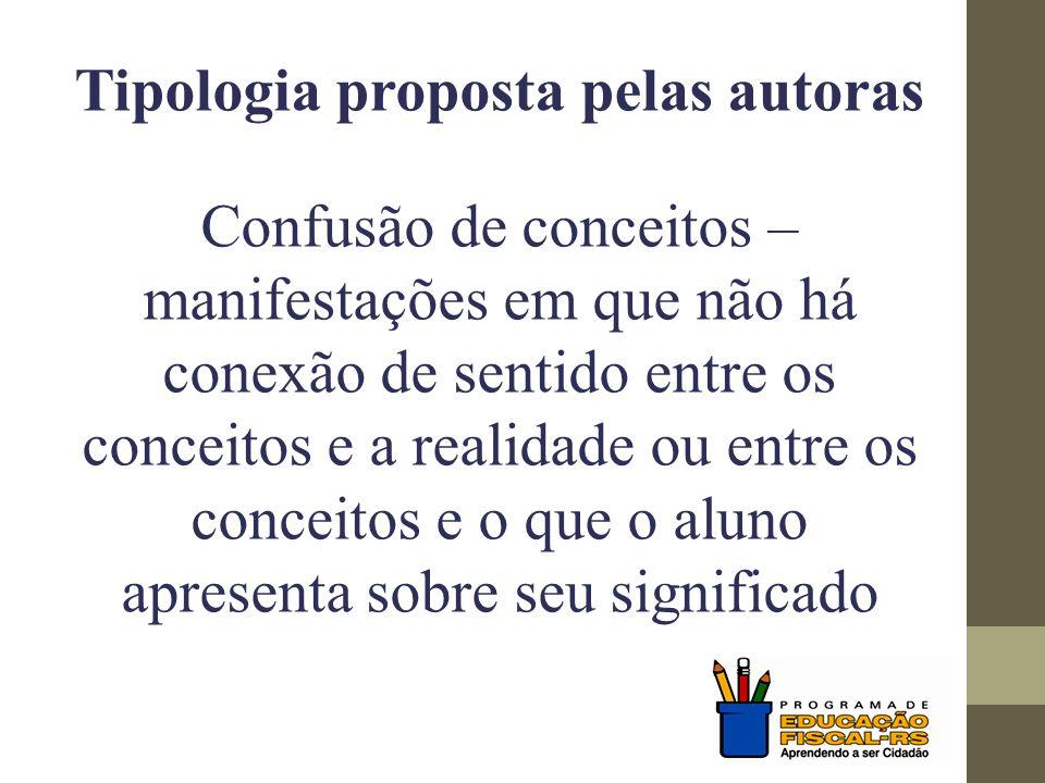 Tipologia proposta pelas autoras Confusão de conceitos – manifestações em que não há conexão de sentido entre os conceitos e a realidade ou entre os c