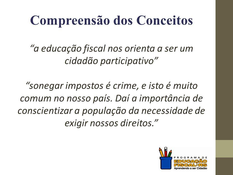 """Compreensão dos Conceitos """"a educação fiscal nos orienta a ser um cidadão participativo"""" """"sonegar impostos é crime, e isto é muito comum no nosso país"""