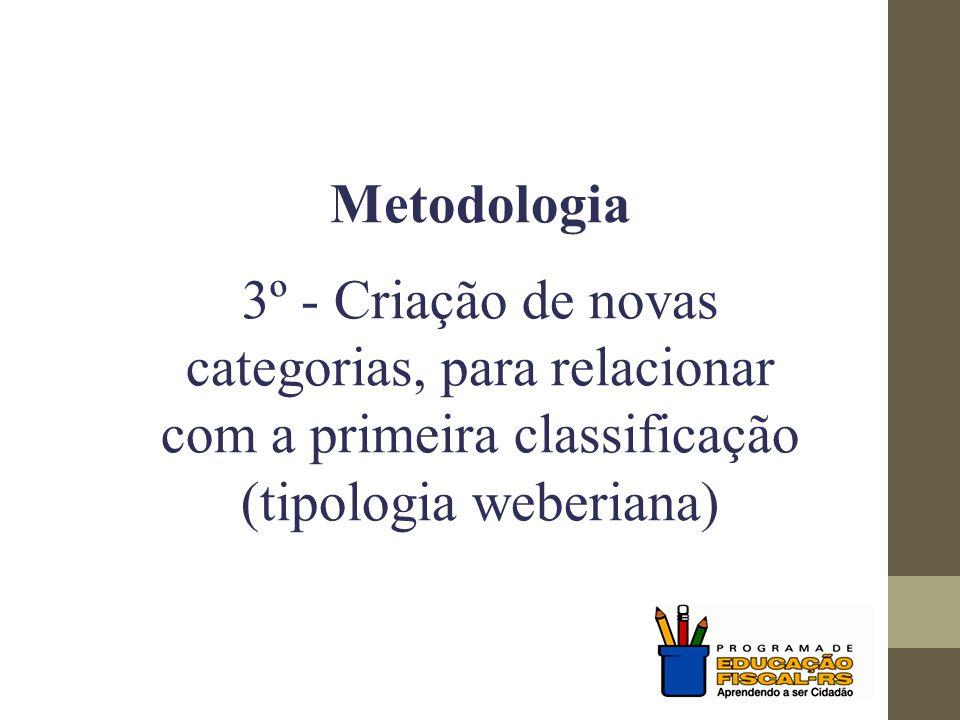 Metodologia 3º - Criação de novas categorias, para relacionar com a primeira classificação (tipologia weberiana)