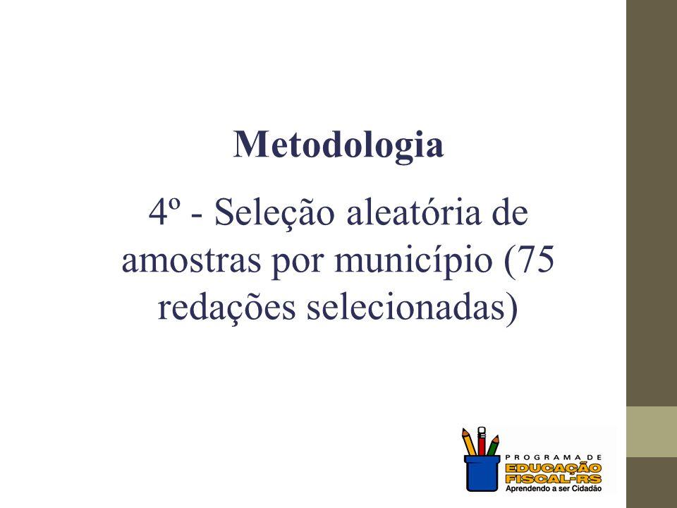Metodologia 4º - Seleção aleatória de amostras por município (75 redações selecionadas)