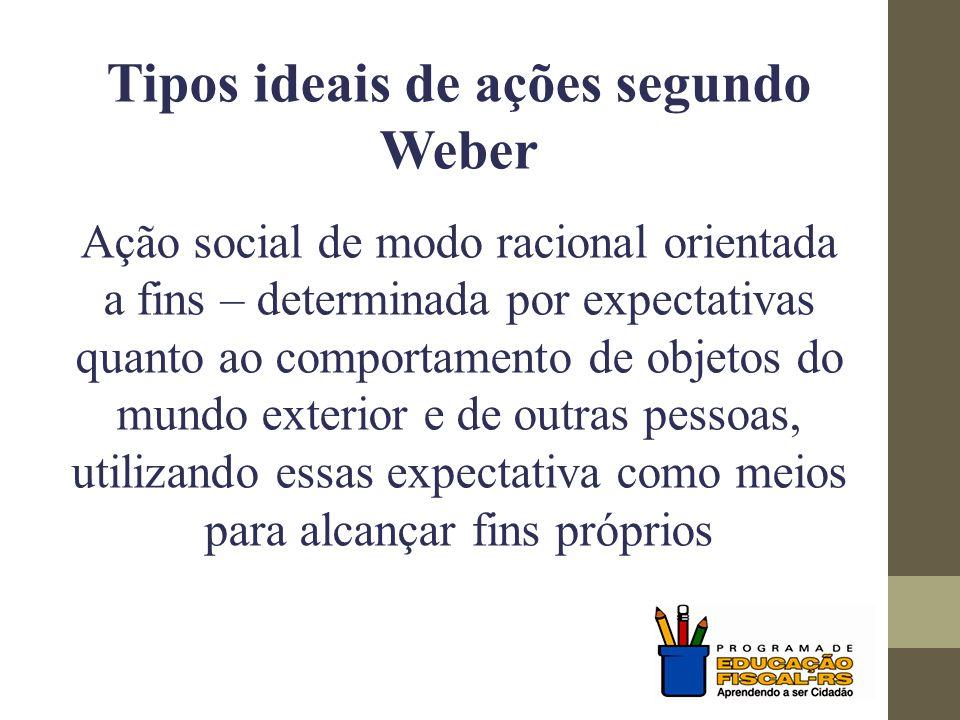 Tipos ideais de ações segundo Weber Ação social de modo racional orientada a fins – determinada por expectativas quanto ao comportamento de objetos do